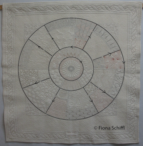 Sectioning a circular quilt.