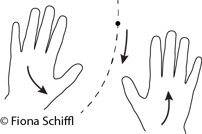 hand-positions-for-normal-sewing